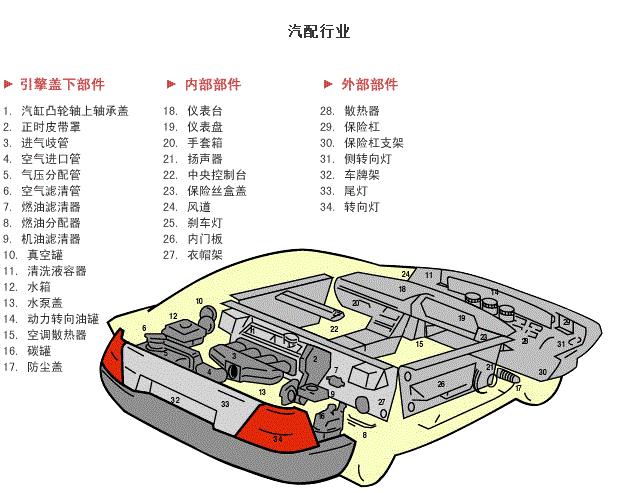 超声波模具|超声波治具|高周波模具|热板模具